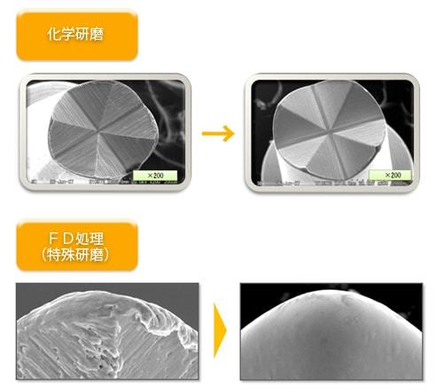 微小微細めっき.com熱処理